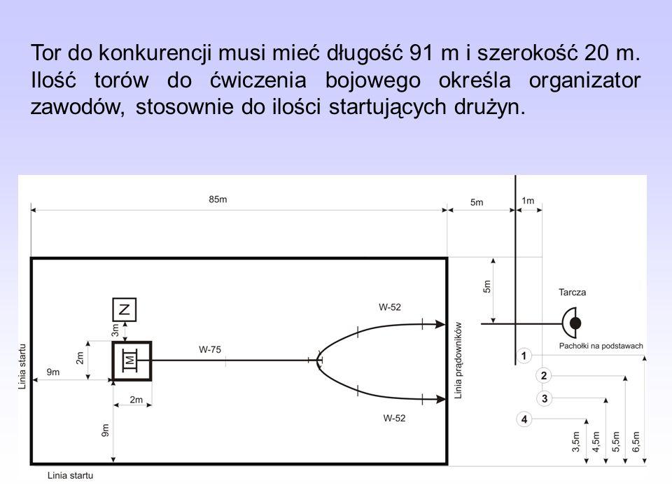Tor do konkurencji musi mieć długość 91 m i szerokość 20 m