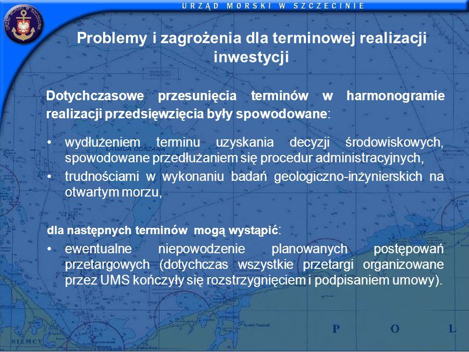 Problemy i zagrożenia dla terminowej realizacji inwestycji