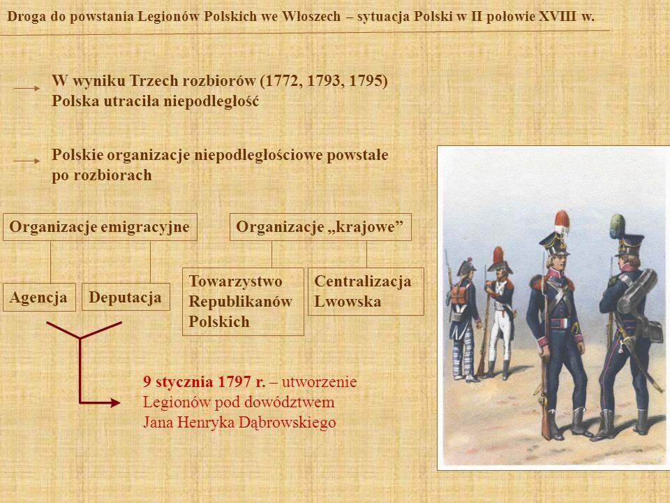 Polskie organizacje niepodległościowe powstałe po rozbiorach