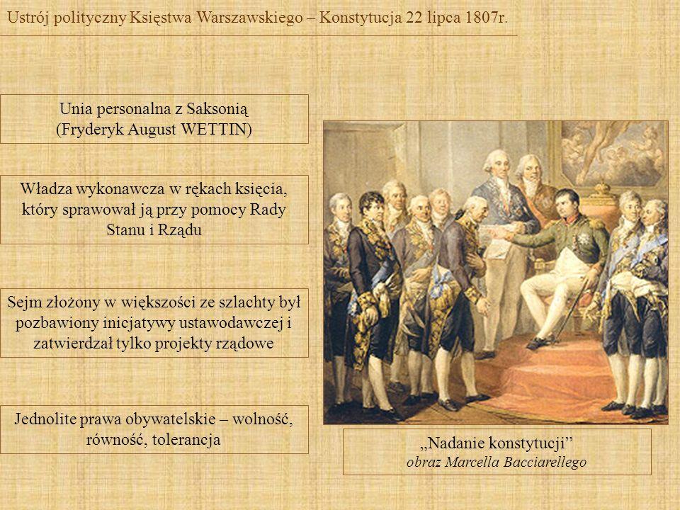Ustrój polityczny Księstwa Warszawskiego – Konstytucja 22 lipca 1807r.