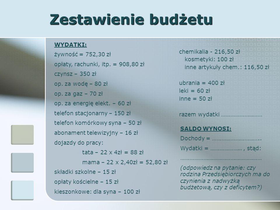 Zestawienie budżetu WYDATKI: żywność = 752,30 zł