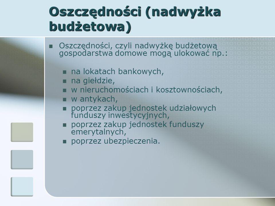 Oszczędności (nadwyżka budżetowa)