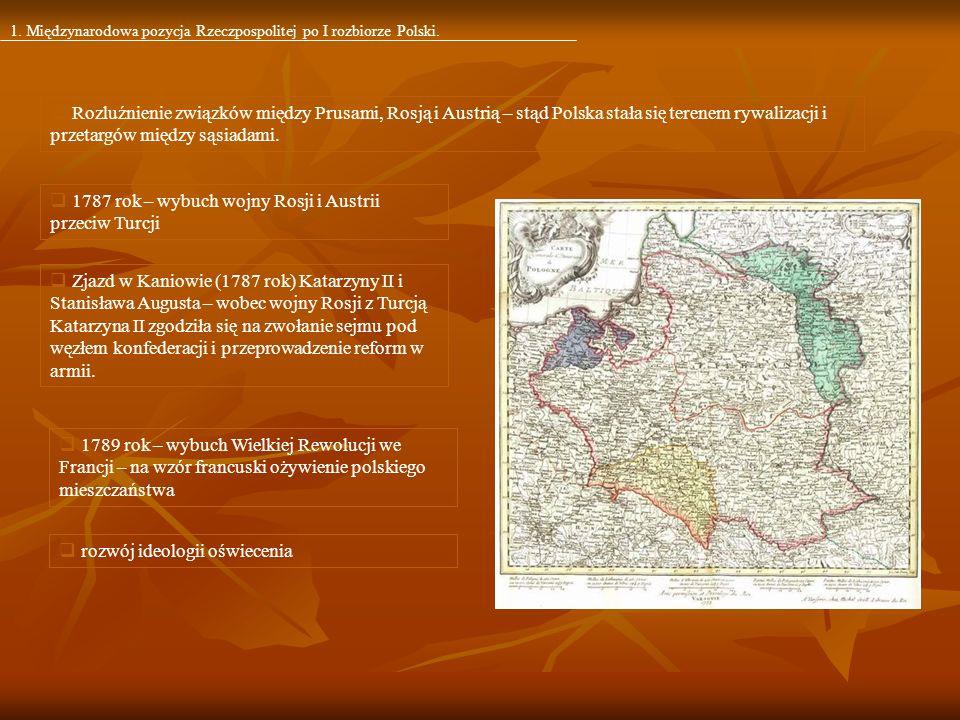 1787 rok – wybuch wojny Rosji i Austrii przeciw Turcji
