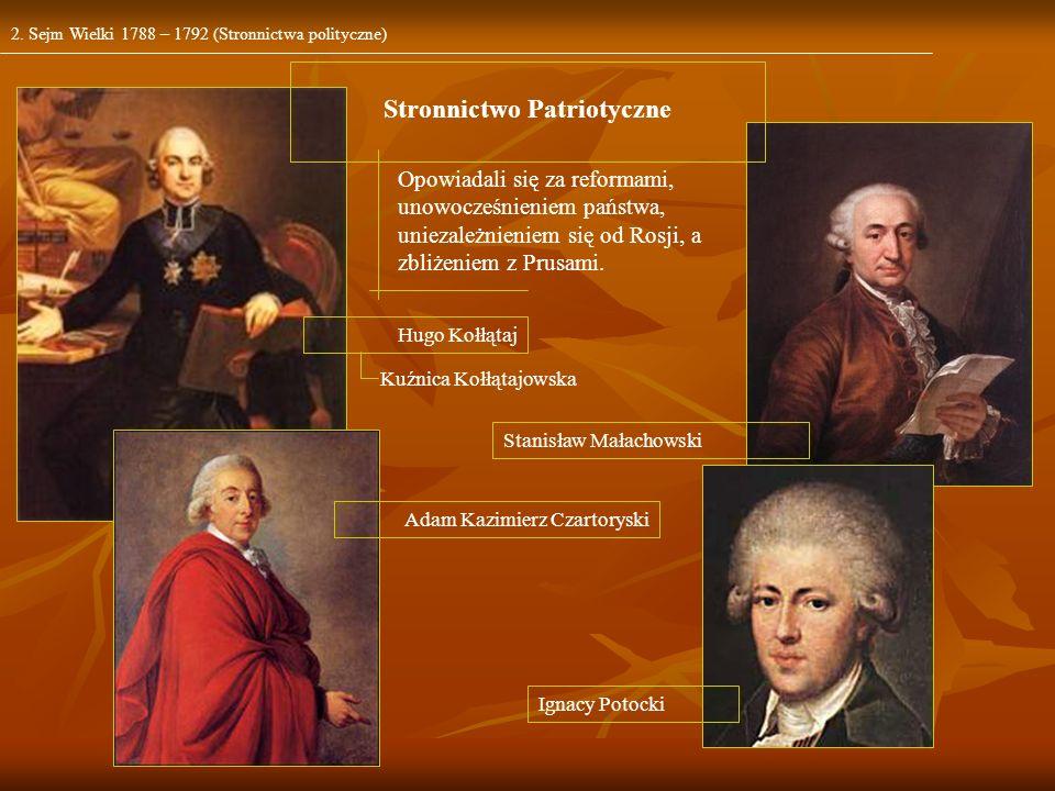 Stronnictwo Patriotyczne