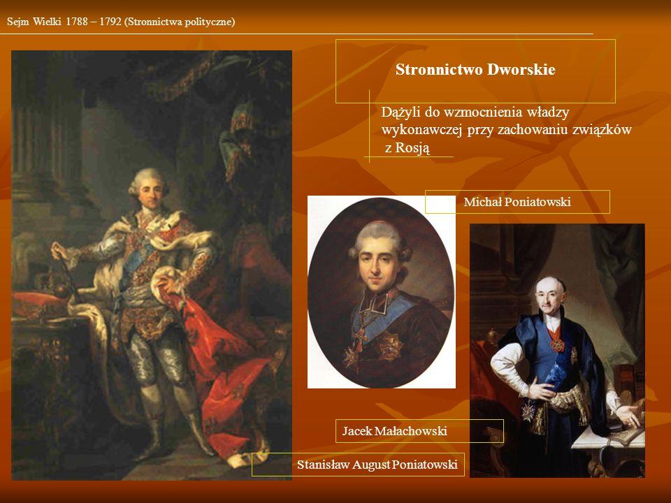 Sejm Wielki 1788 – 1792 (Stronnictwa polityczne)