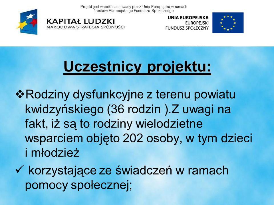 Projekt jest współfinansowany przez Unię Europejską w ramach środków Europejskiego Funduszu Społecznego