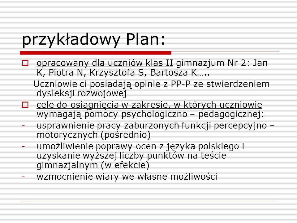 przykładowy Plan:opracowany dla uczniów klas II gimnazjum Nr 2: Jan K, Piotra N, Krzysztofa S, Bartosza K…..