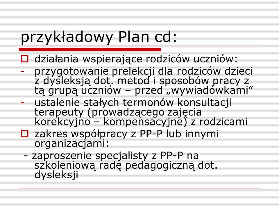 przykładowy Plan cd: działania wspierające rodziców uczniów: