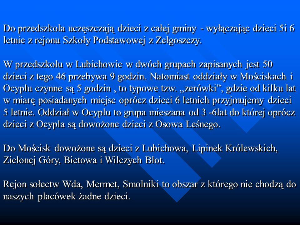 Do przedszkola uczęszczają dzieci z całej gminy - wyłączając dzieci 5i 6 letnie z rejonu Szkoły Podstawowej z Zelgoszczy.