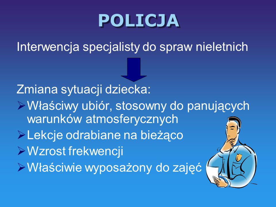 POLICJA Interwencja specjalisty do spraw nieletnich