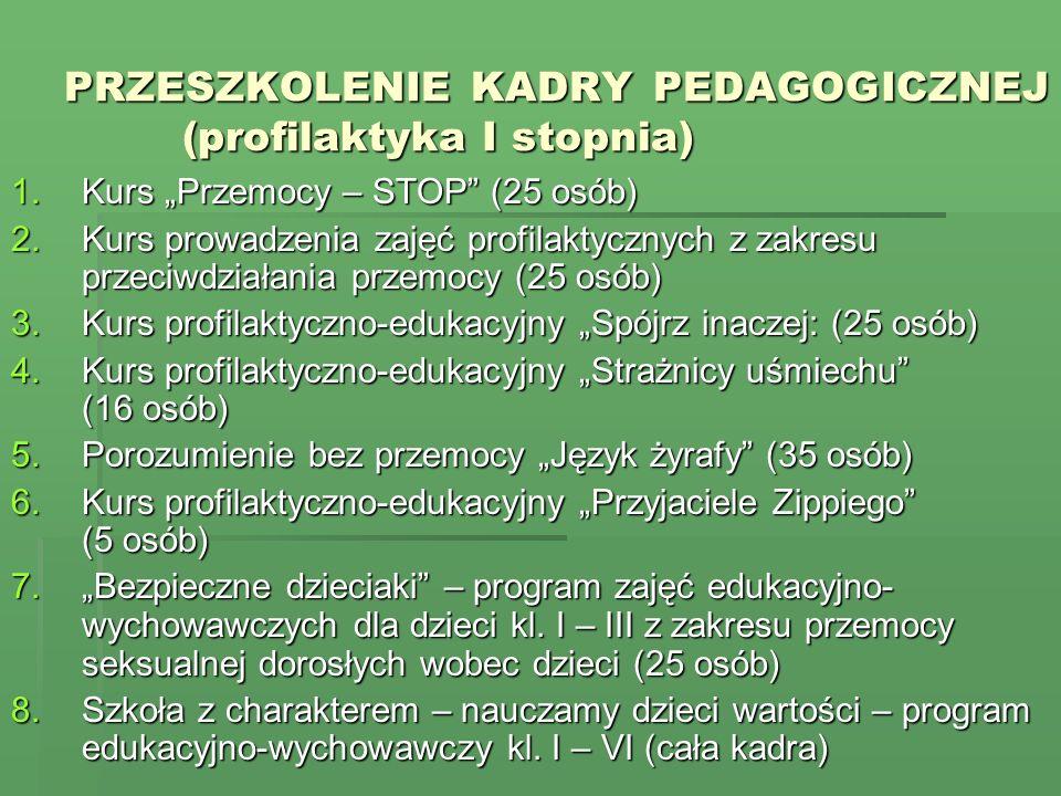 PRZESZKOLENIE KADRY PEDAGOGICZNEJ (profilaktyka I stopnia)