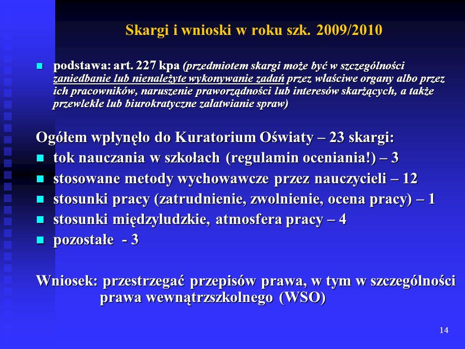 Skargi i wnioski w roku szk. 2009/2010