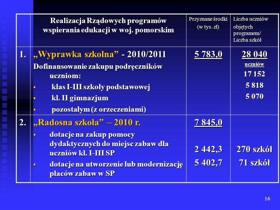 Realizacja Rządowych programów wspierania edukacji w woj. pomorskim