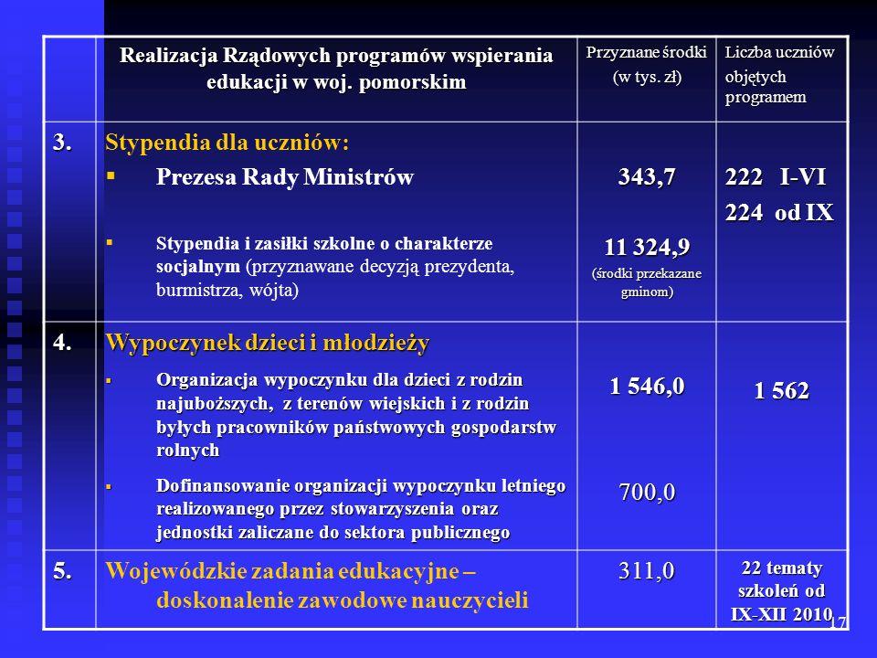 Stypendia dla uczniów: Prezesa Rady Ministrów 343,7 11 324,9 222 I-VI