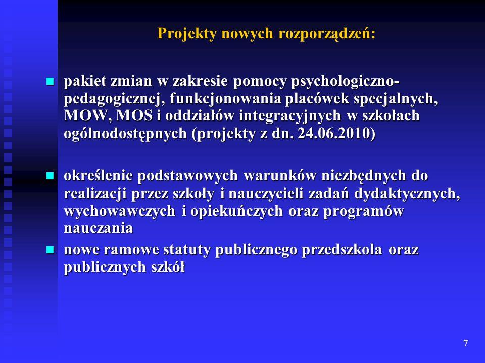 Projekty nowych rozporządzeń: