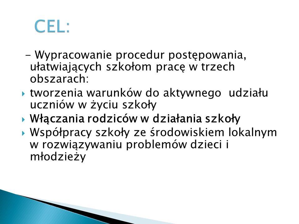 CEL: - Wypracowanie procedur postępowania, ułatwiających szkołom pracę w trzech obszarach: