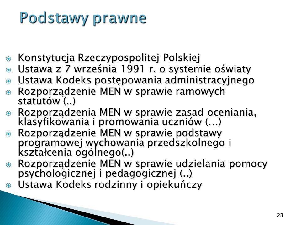 Podstawy prawne Konstytucja Rzeczypospolitej Polskiej
