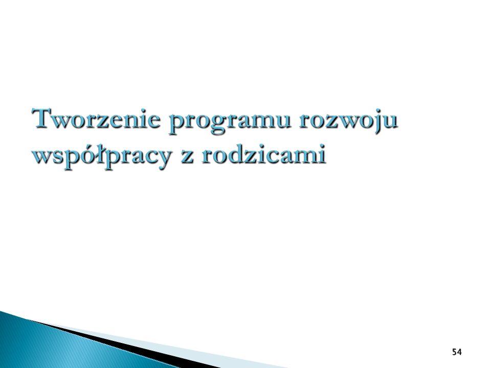 Tworzenie programu rozwoju współpracy z rodzicami