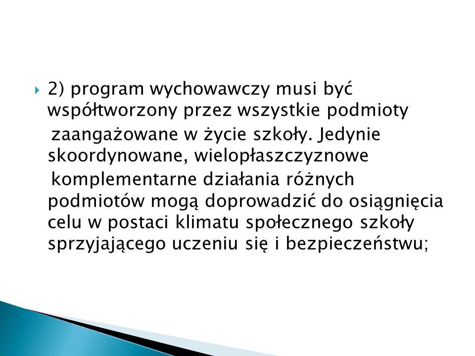 2) program wychowawczy musi być współtworzony przez wszystkie podmioty