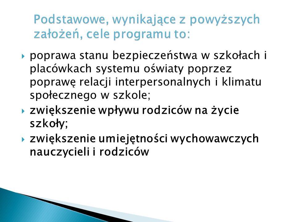 Podstawowe, wynikające z powyższych założeń, cele programu to: