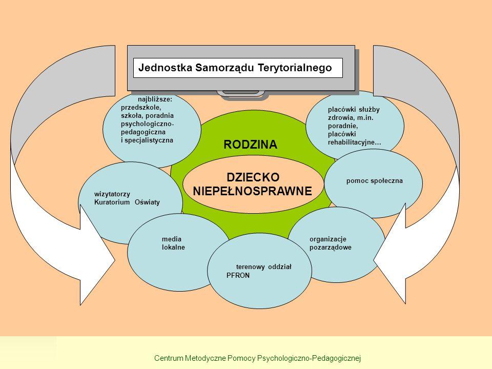 Centrum Metodyczne Pomocy Psychologiczno-Pedagogicznej