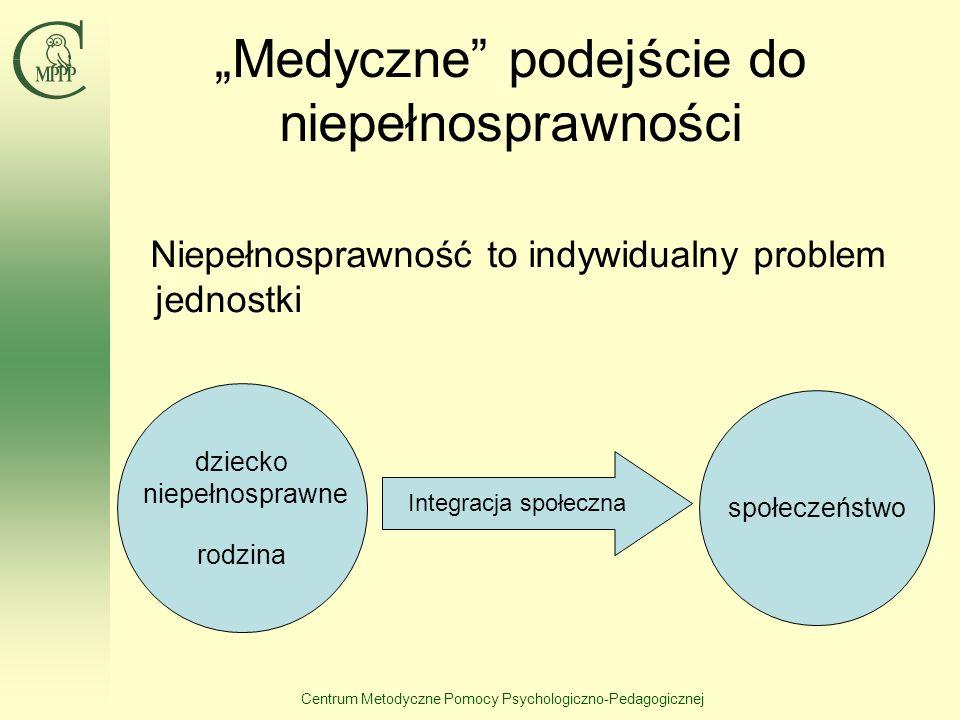 """""""Medyczne podejście do niepełnosprawności"""