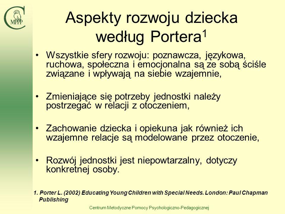 Aspekty rozwoju dziecka według Portera1