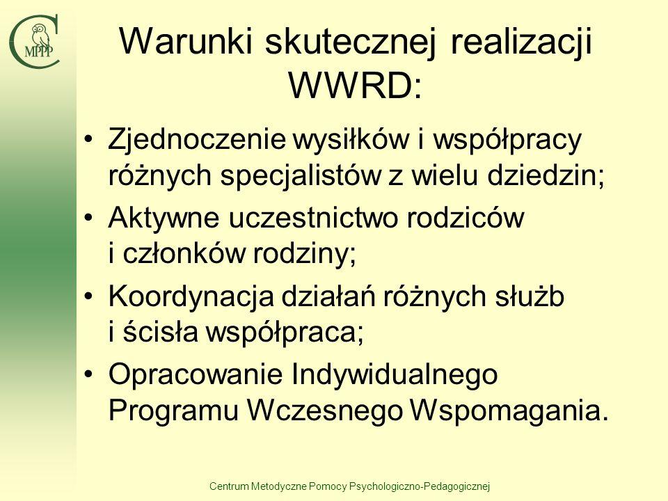 Warunki skutecznej realizacji WWRD: