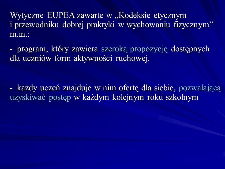 """Wytyczne EUPEA zawarte w """"Kodeksie etycznym i przewodniku dobrej praktyki w wychowaniu fizycznym m.in.:"""