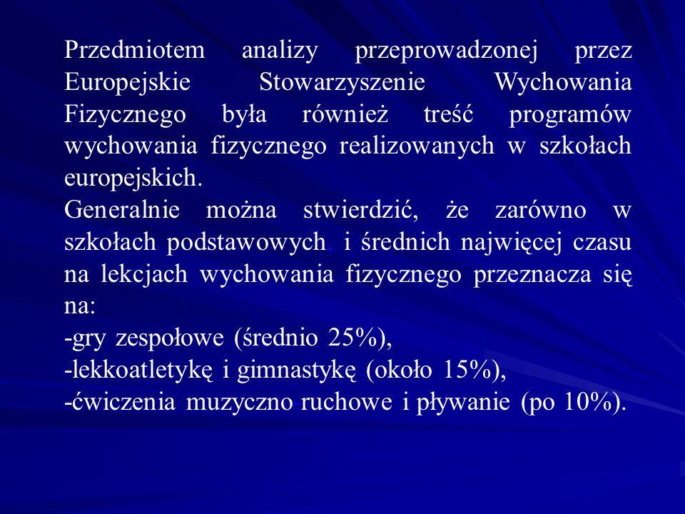 Przedmiotem analizy przeprowadzonej przez Europejskie Stowarzyszenie Wychowania Fizycznego była również treść programów wychowania fizycznego realizowanych w szkołach europejskich.