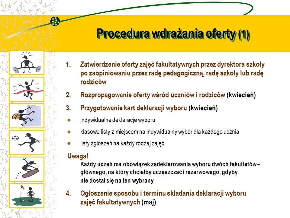 Procedura wdrażania oferty (1)