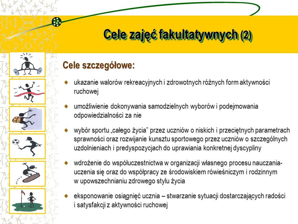 Cele zajęć fakultatywnych (2)
