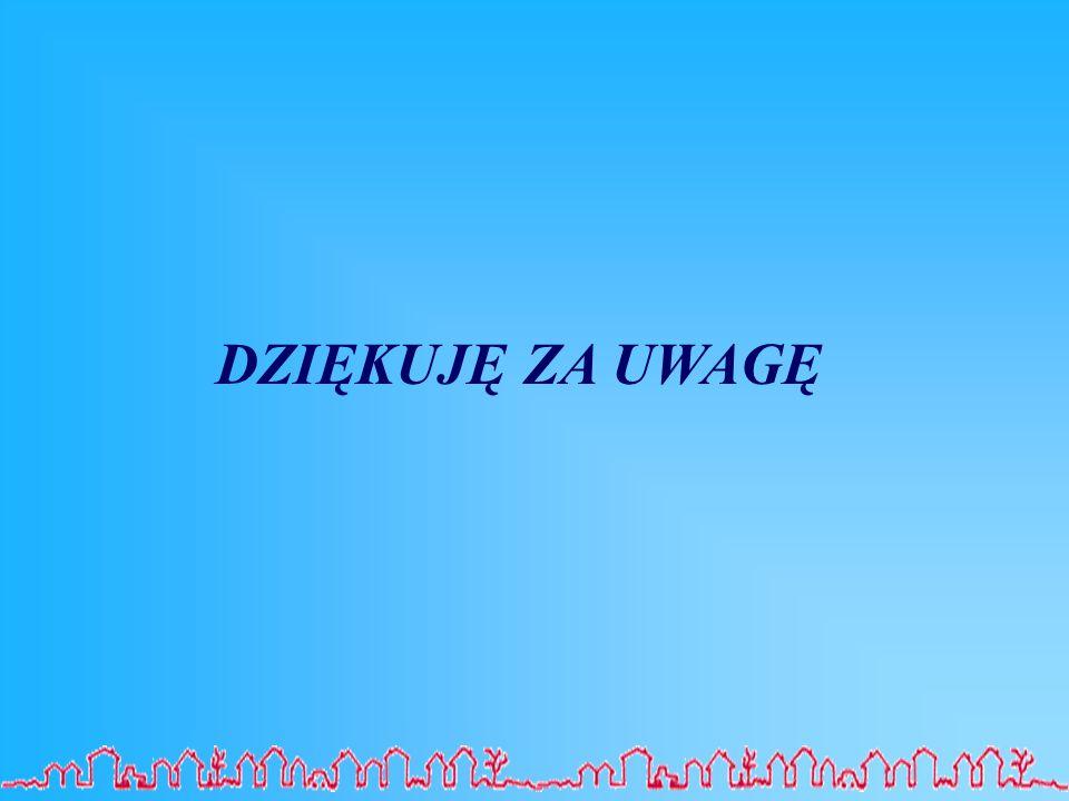 DZIĘKUJĘ ZA UWAGĘ