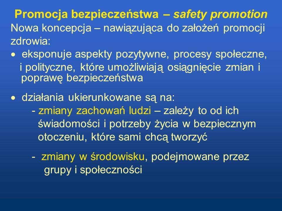Promocja bezpieczeństwa – safety promotion