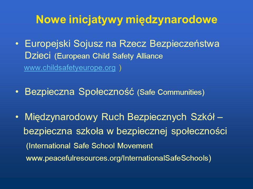 Nowe inicjatywy międzynarodowe