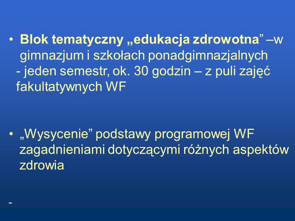 - jeden semestr, ok. 30 godzin – z puli zajęć fakultatywnych WF