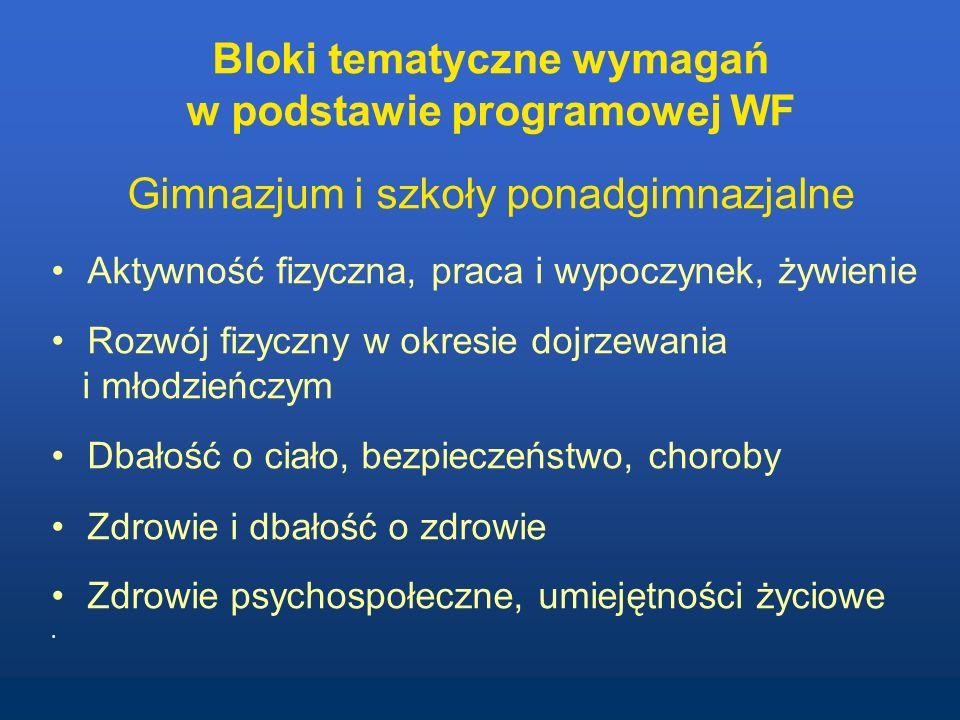 Bloki tematyczne wymagań w podstawie programowej WF