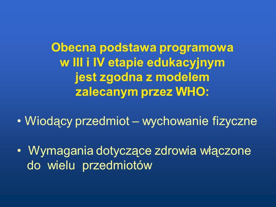 Obecna podstawa programowa w III i IV etapie edukacyjnym