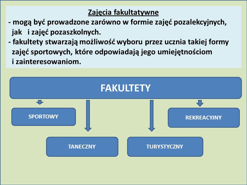 FAKULTETY Zajęcia fakultatywne