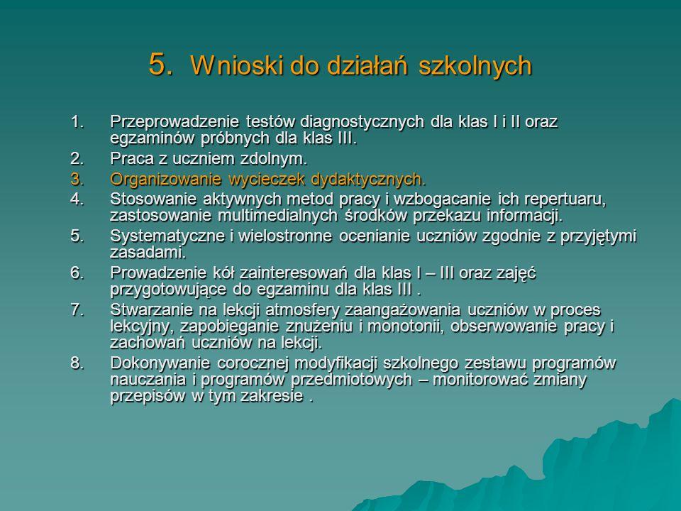 5. Wnioski do działań szkolnych