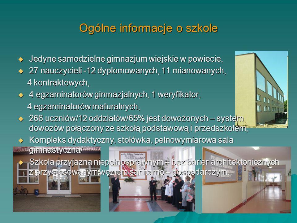 Ogólne informacje o szkole