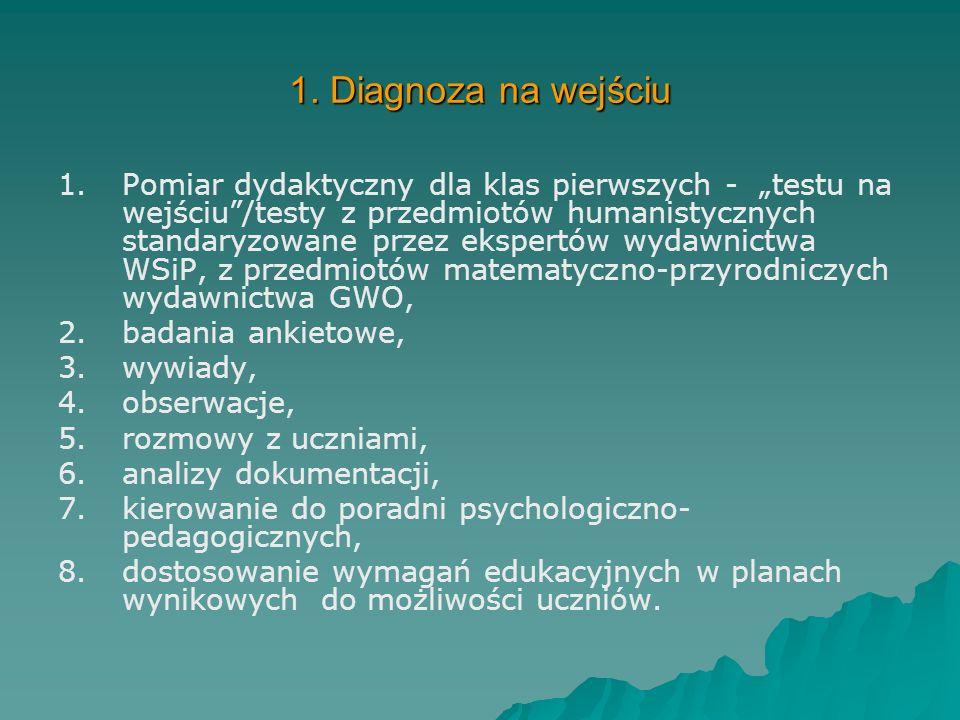 1. Diagnoza na wejściu