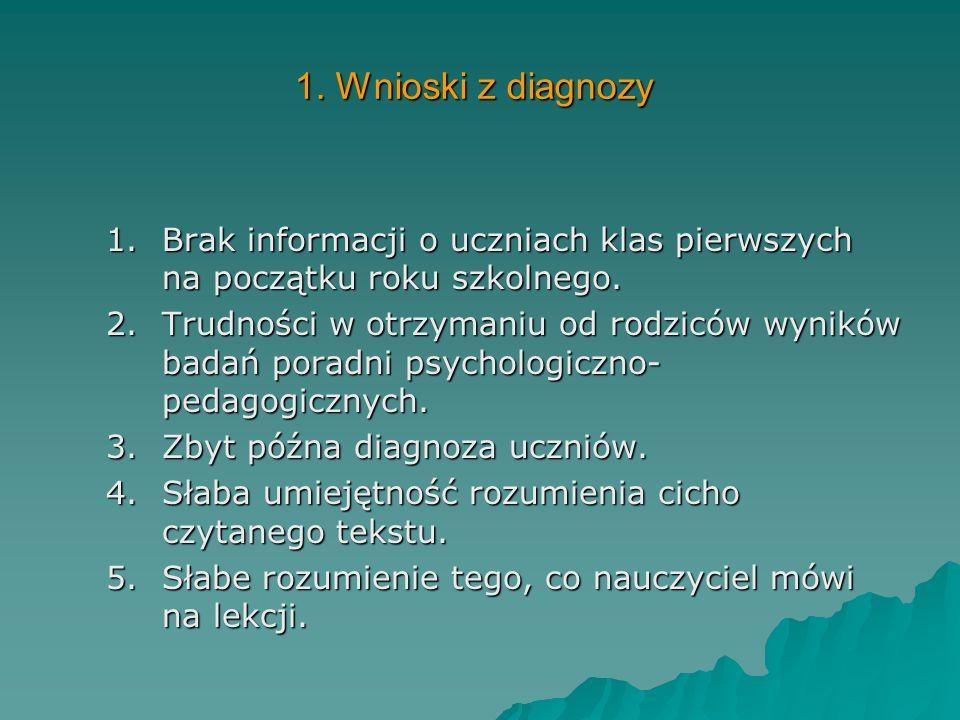 1. Wnioski z diagnozy Brak informacji o uczniach klas pierwszych na początku roku szkolnego.