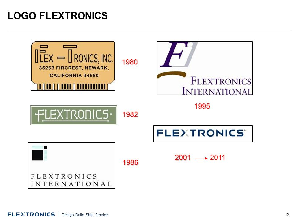 LOGO FLEXTRONICS 1980 1995 1982 2001 2011 1986