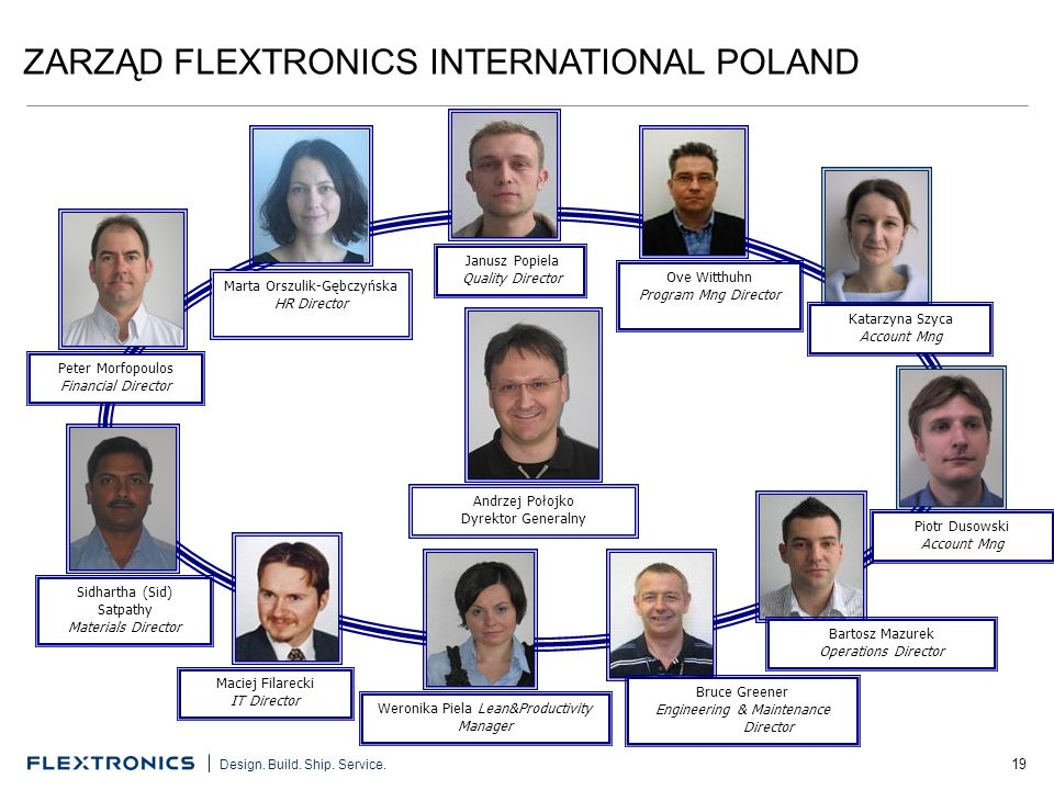 ZARZĄD FLEXTRONICS INTERNATIONAL POLAND