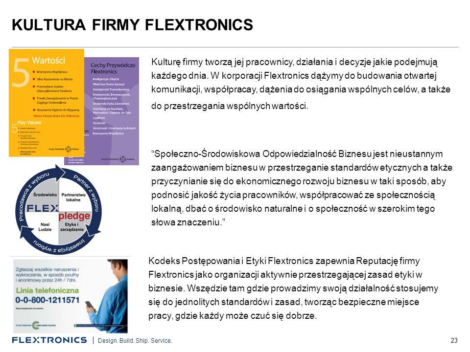 KULTURA FIRMY FLEXTRONICS