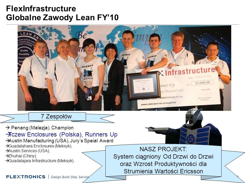 FlexInfrastructure Globalne Zawody Lean FY'10