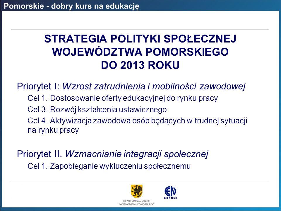 STRATEGIA POLITYKI SPOŁECZNEJ WOJEWÓDZTWA POMORSKIEGO DO 2013 ROKU