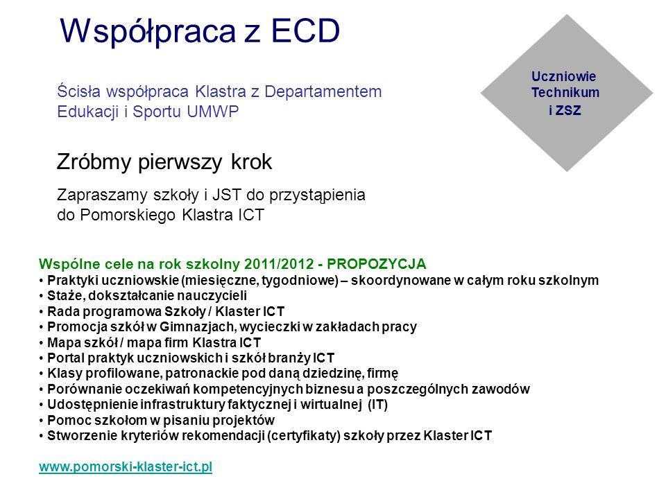Współpraca z ECD Zróbmy pierwszy krok