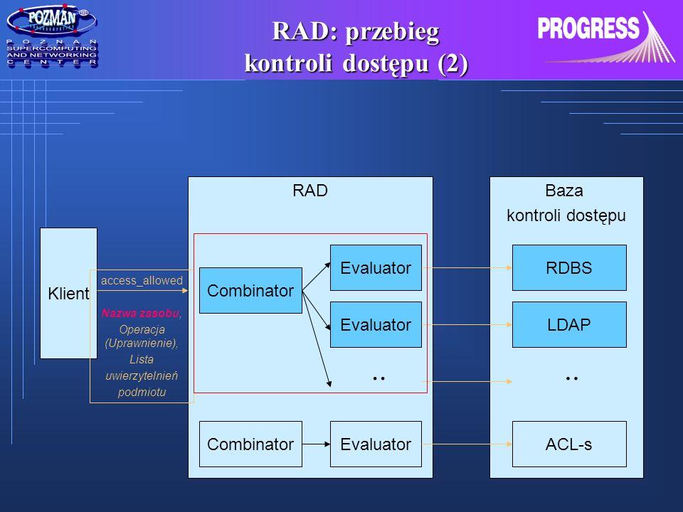 RAD: przebieg kontroli dostępu (2)
